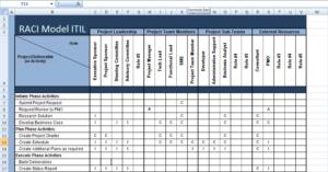 Download RACI Matrix Templates Word - ExcelTemple