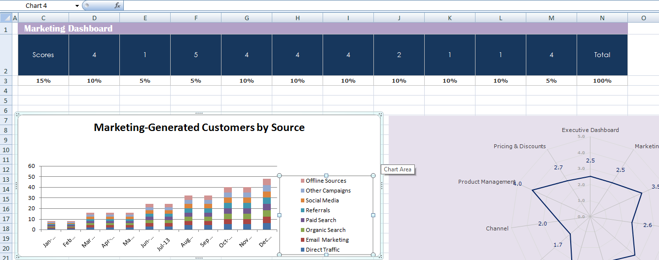 2 marketing dashboard spreadsheet templates microsoft excel templates. Black Bedroom Furniture Sets. Home Design Ideas