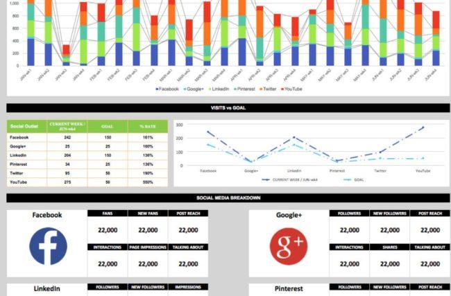 Social Media Dashboard Spreadsheet Template in Excel
