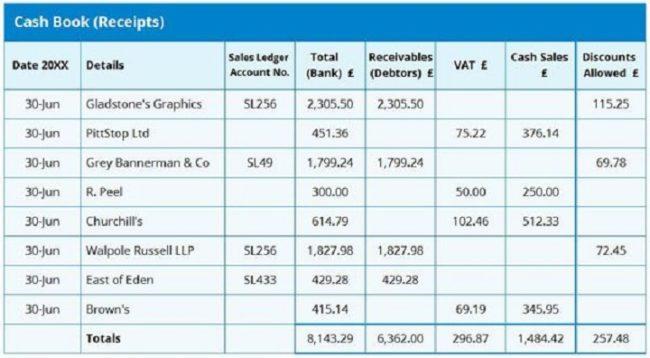 Cash Book Excel Template