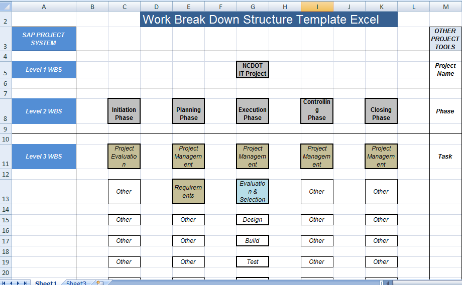 Wbs In Excel Template