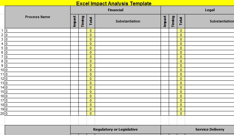 Excel impact analysis template exceltemple for Change impact assessment template
