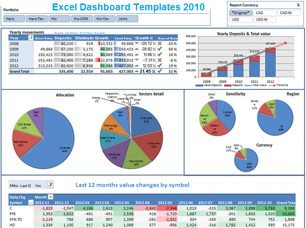 Excel dashboard spreadsheet templates 2010 exceltemple for Excel 2010 survey template