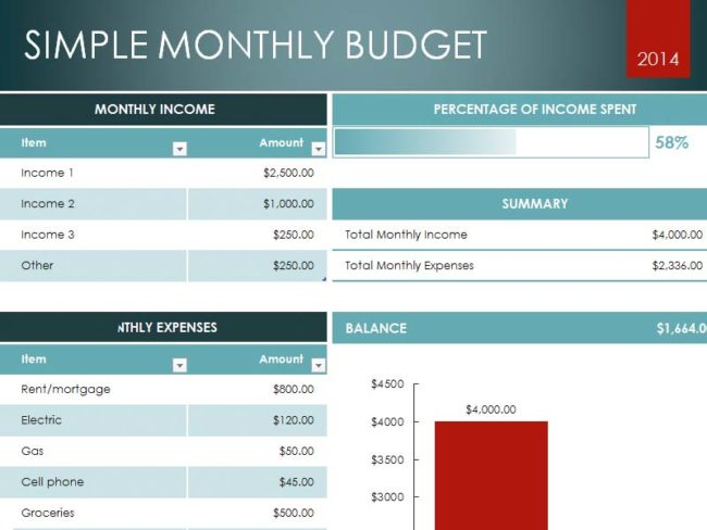 Salary Slip Format In Excel, Monthly Budget Excel Template