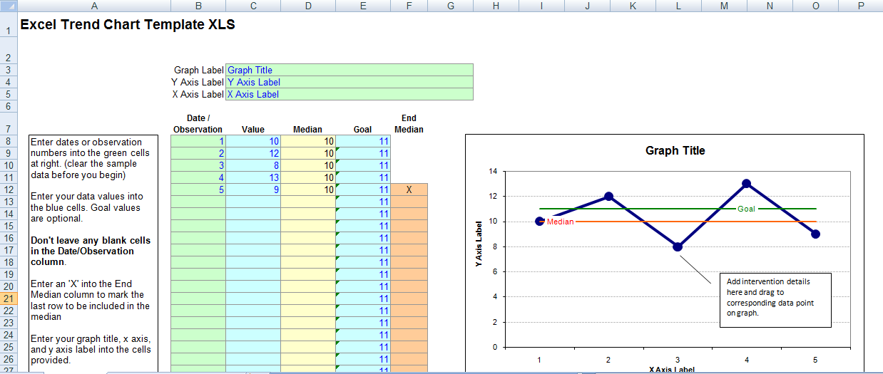 excel trend chart template xls exceltemple