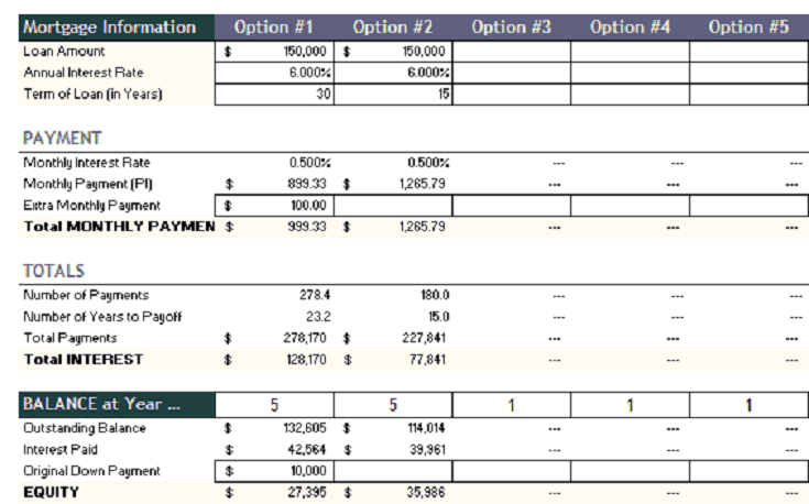 mortgage-payoff-calculator-template-excel