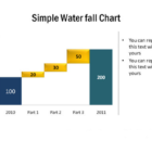 excel waterfall chart template free