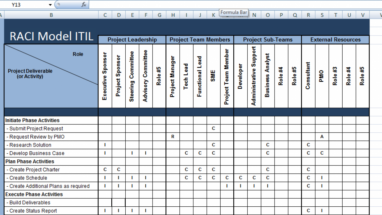 Raci Matrix Template With 3 Formats Excel 1