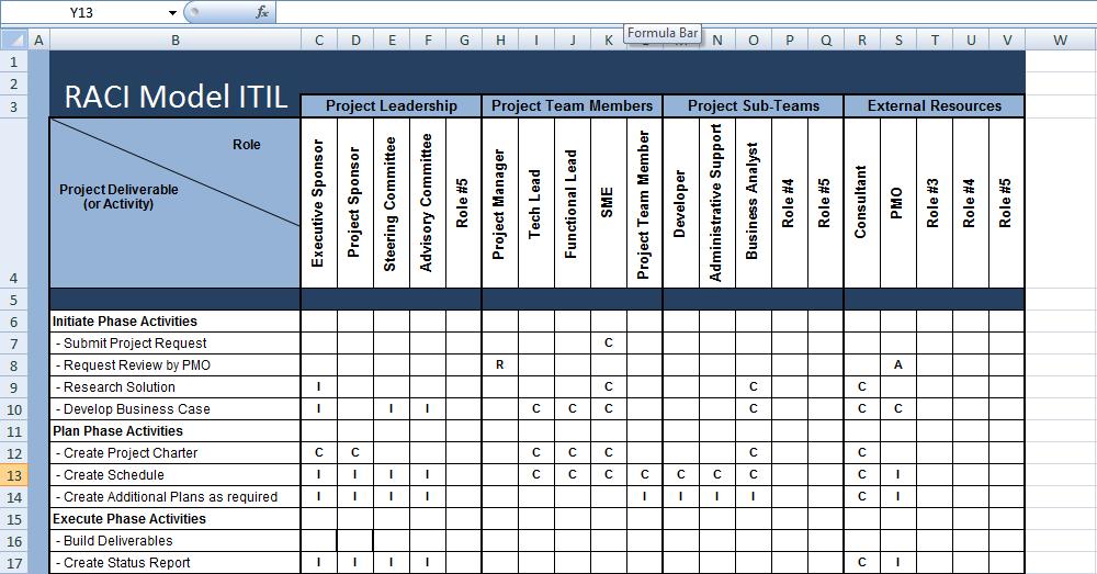 XLS RACI Model ITIL Excel Template - ExcelTemple