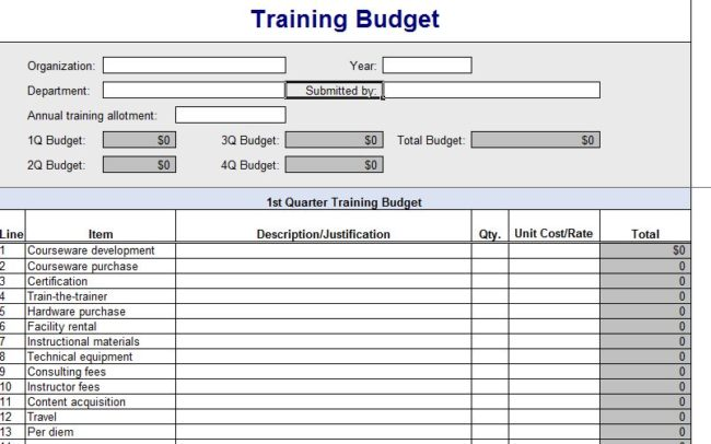train the trainer template